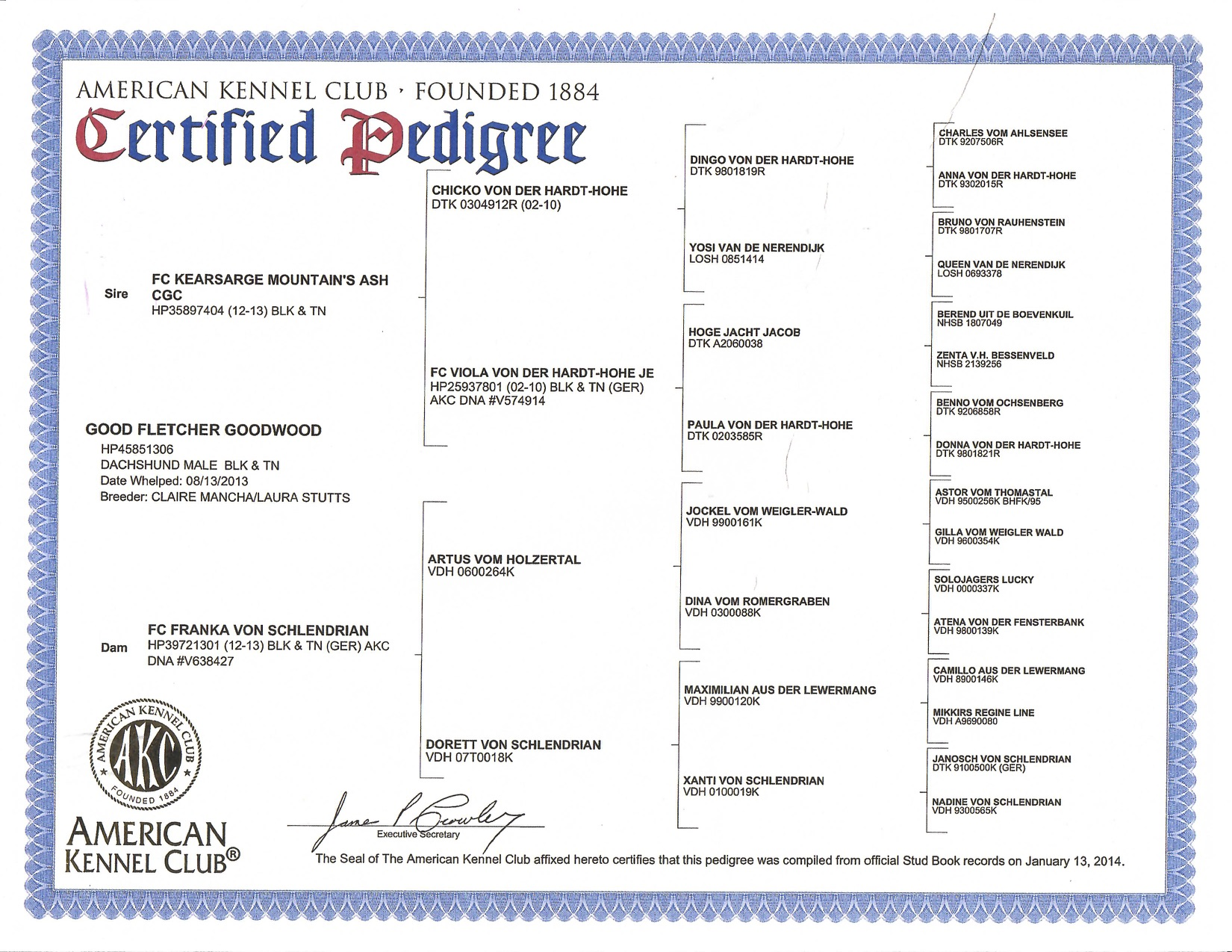 Certified Pedigree